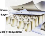 Sandwich Structure