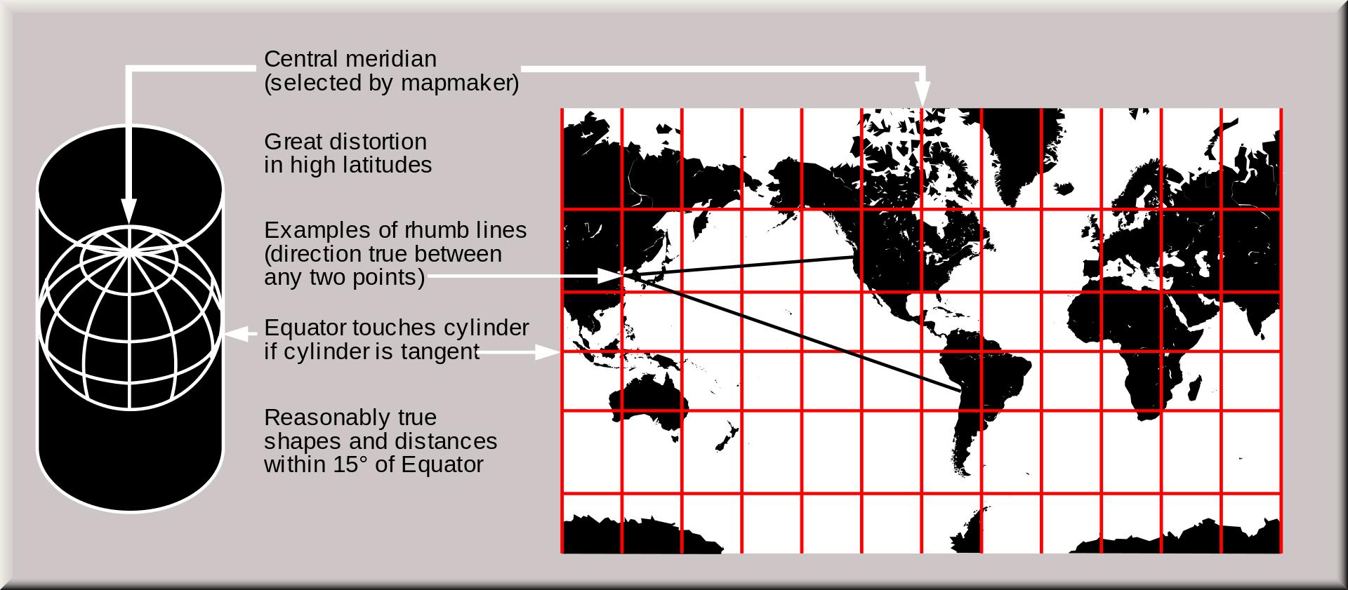 Reticolo carta di Mercatore